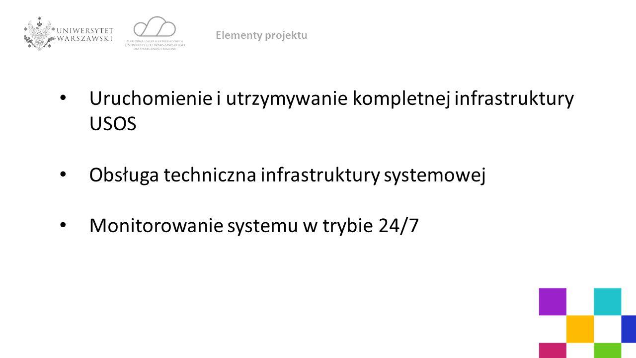 Uruchomienie i utrzymywanie kompletnej infrastruktury USOS Obsługa techniczna infrastruktury systemowej Monitorowanie systemu w trybie 24/7 Elementy projektu