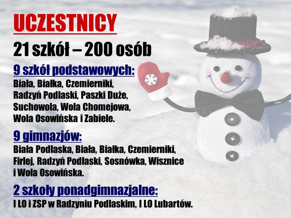 UCZESTNICY 21 szkół – 200 osób 9 szkół podstawowych: Biała, Białka, Czemierniki, Radzyń Podlaski, Paszki Duże, Suchowola, Wola Chomejowa, Wola Osowińska i Zabiele.