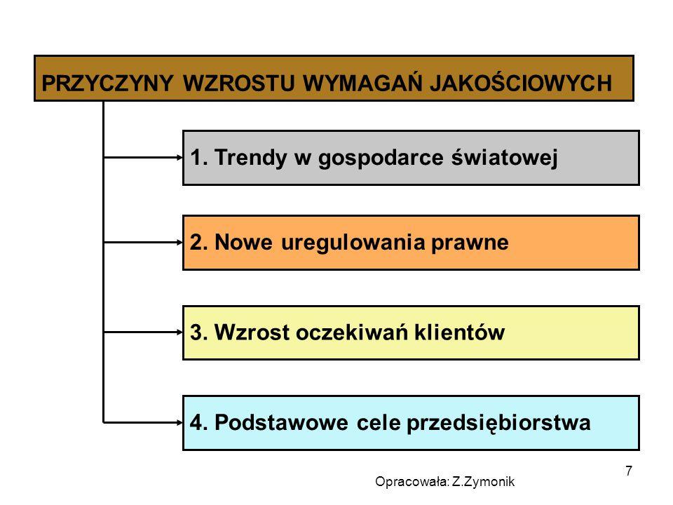 7 1.Trendy w gospodarce światowej 2. Nowe uregulowania prawne 3.