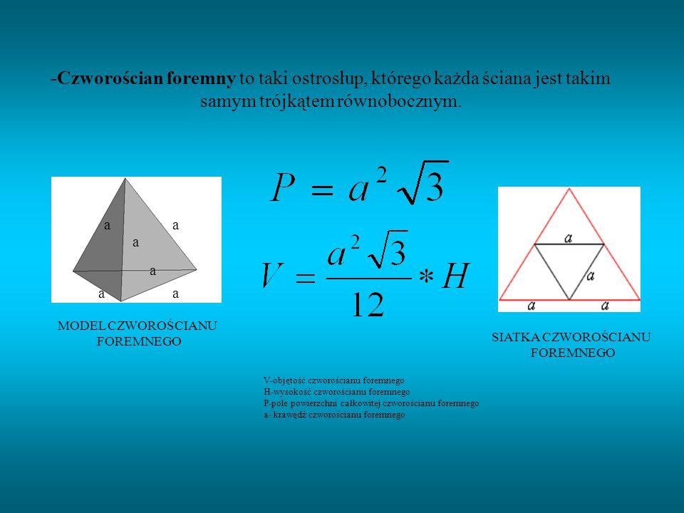-Czworościan foremny to taki ostrosłup, którego każda ściana jest takim samym trójkątem równobocznym. a aa aa a MODEL CZWOROŚCIANU FOREMNEGO SIATKA CZ
