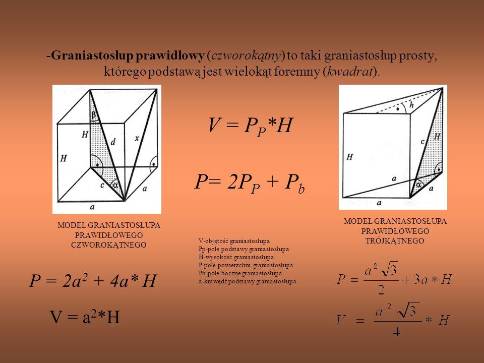 -Graniastosłup prawidłowy (czworokątny) to taki graniastosłup prosty, którego podstawą jest wielokąt foremny (kwadrat). MODEL GRANIASTOSŁUPA PRAWIDŁOW