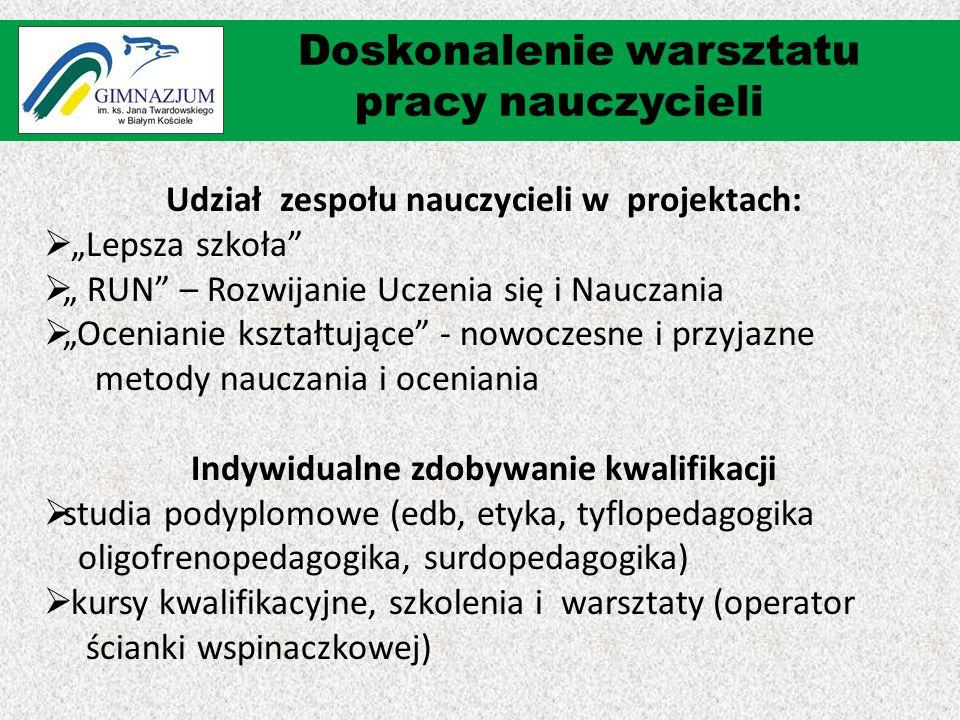 """ Projekt językowy Comenius: """"W zdrowym ciele zdrowy duch  Projekt językowy: """"Are european teenagers fit and healthy?  Maraton Naukowy w Gimnazjum  Projekt """"Czysta Małopolska Innowacyjne projekty naukowe"""