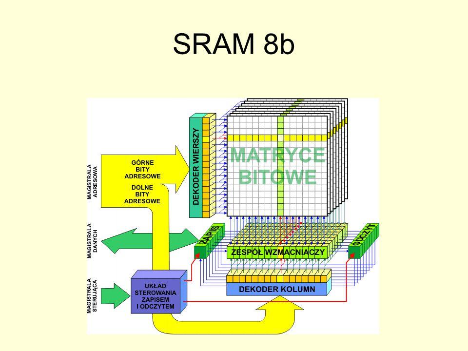 SRAM 8b