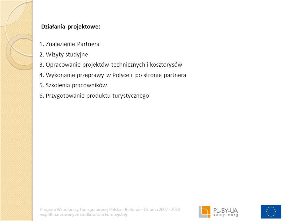 Działania projektowe: 1. Znalezienie Partnera 2. Wizyty studyjne 3.