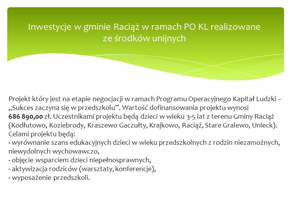 Inwestycje w gminie Raciąż w ramach PO KL realizowane ze środków unijnych Projekt który jest na etapie negocjacji w ramach Programu Operacyjnego Kapit