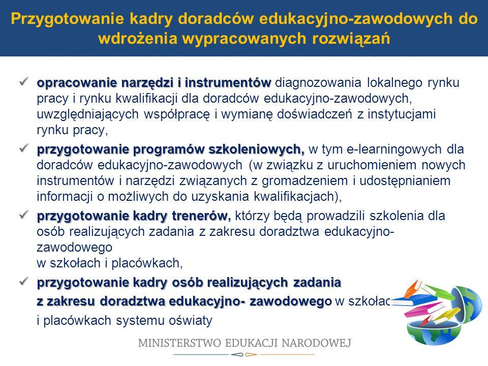 UDZIAŁ W MODERNIZACJI BAZY DYDAKTYCZNEJ opracowanie narzędzi i instrumentów opracowanie narzędzi i instrumentów diagnozowania lokalnego rynku pracy i rynku kwalifikacji dla doradców edukacyjno-zawodowych, uwzględniających współpracę i wymianę doświadczeń z instytucjami rynku pracy, przygotowanie programów szkoleniowych, przygotowanie programów szkoleniowych, w tym e-learningowych dla doradców edukacyjno-zawodowych (w związku z uruchomieniem nowych instrumentów i narzędzi związanych z gromadzeniem i udostępnianiem informacji o możliwych do uzyskania kwalifikacjach), przygotowanie kadry trenerów przygotowanie kadry trenerów, którzy będą prowadzili szkolenia dla osób realizujących zadania z zakresu doradztwa edukacyjno- zawodowego w szkołach i placówkach, przygotowanie kadry osób realizujących zadania przygotowanie kadry osób realizujących zadania z zakresu doradztwa edukacyjno- zawodoweg z zakresu doradztwa edukacyjno- zawodowego w szkołach i placówkach systemu oświaty Przygotowanie kadry doradców edukacyjno-zawodowych do wdrożenia wypracowanych rozwiązań