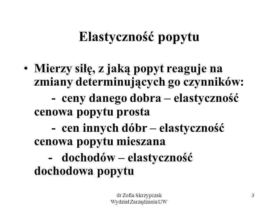 dr Zofia Skrzypczak Wydział Zarządzania UW 14 Cena popyt E(p) = -10/100 : +2/10 10 100 12 90