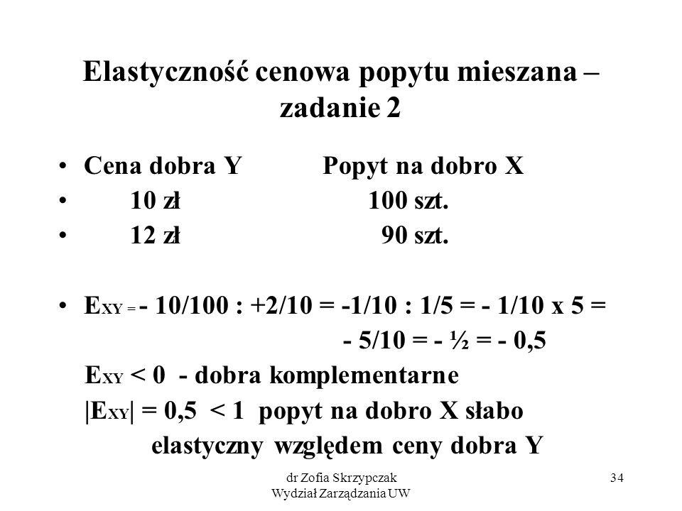 dr Zofia Skrzypczak Wydział Zarządzania UW 34 Elastyczność cenowa popytu mieszana – zadanie 2 Cena dobra Y Popyt na dobro X 10 zł 100 szt.