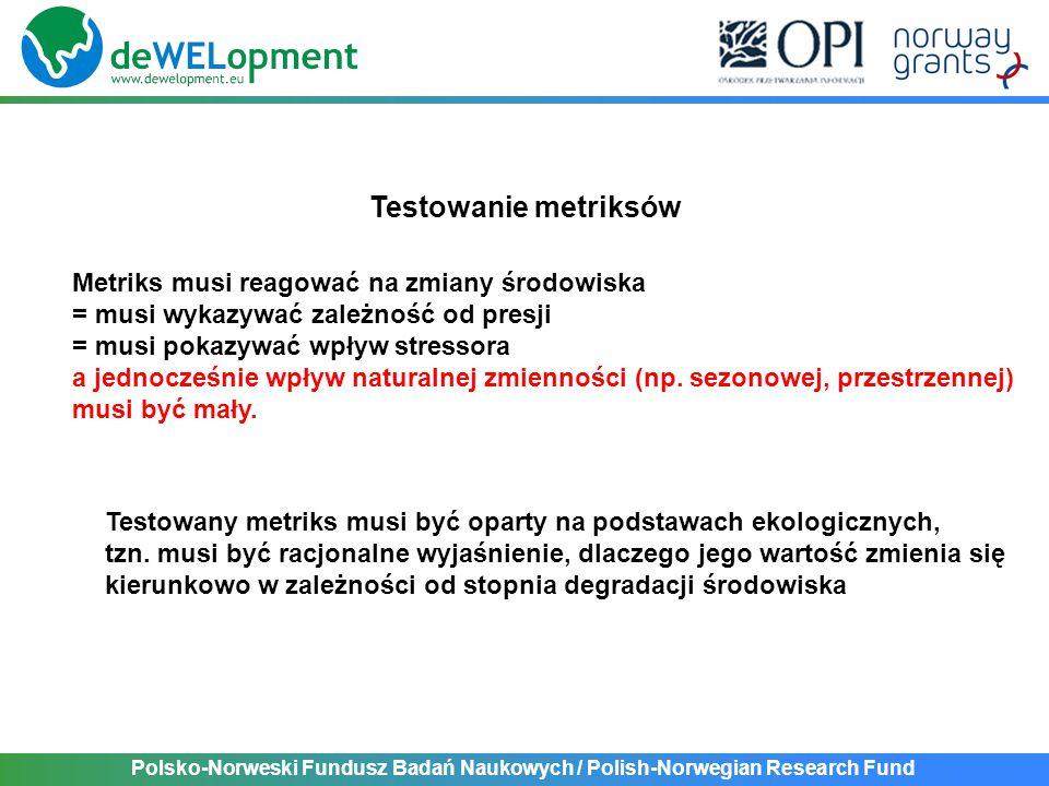 Polsko-Norweski Fundusz Badań Naukowych / Polish-Norwegian Research Fund Testowany metriks musi być oparty na podstawach ekologicznych, tzn.