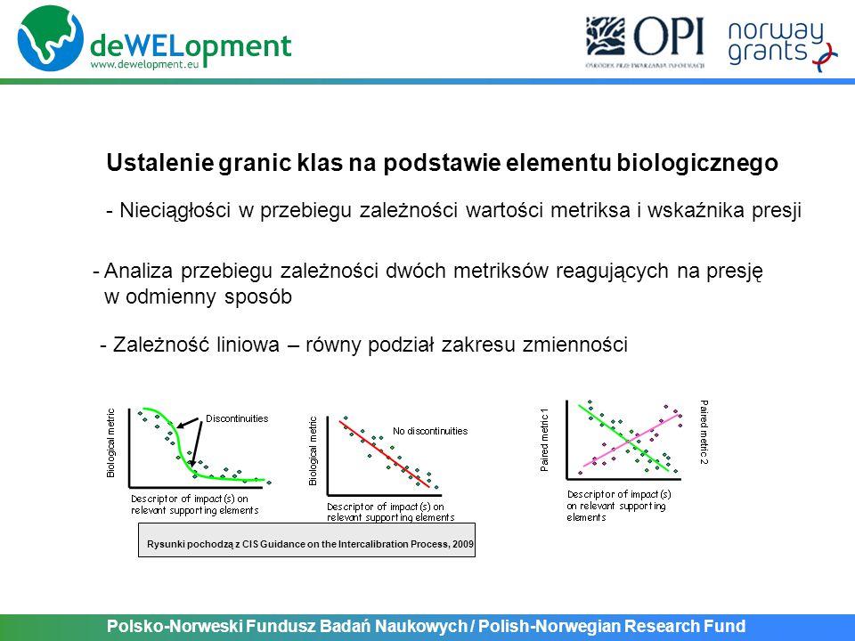 Polsko-Norweski Fundusz Badań Naukowych / Polish-Norwegian Research Fund Ustalenie granic klas na podstawie elementu biologicznego - Nieciągłości w przebiegu zależności wartości metriksa i wskaźnika presji - Analiza przebiegu zależności dwóch metriksów reagujących na presję w odmienny sposób - Zależność liniowa – równy podział zakresu zmienności Rysunki pochodzą z CIS Guidance on the Intercalibration Process, 2009