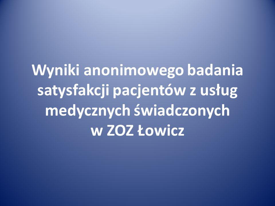 Wyniki anonimowego badania satysfakcji pacjentów z usług medycznych świadczonych w ZOZ Łowicz