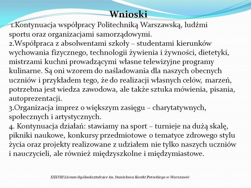 Wnioski 1.Kontynuacja współpracy Politechniką Warszawską, ludźmi sportu oraz organizacjami samorządowymi.