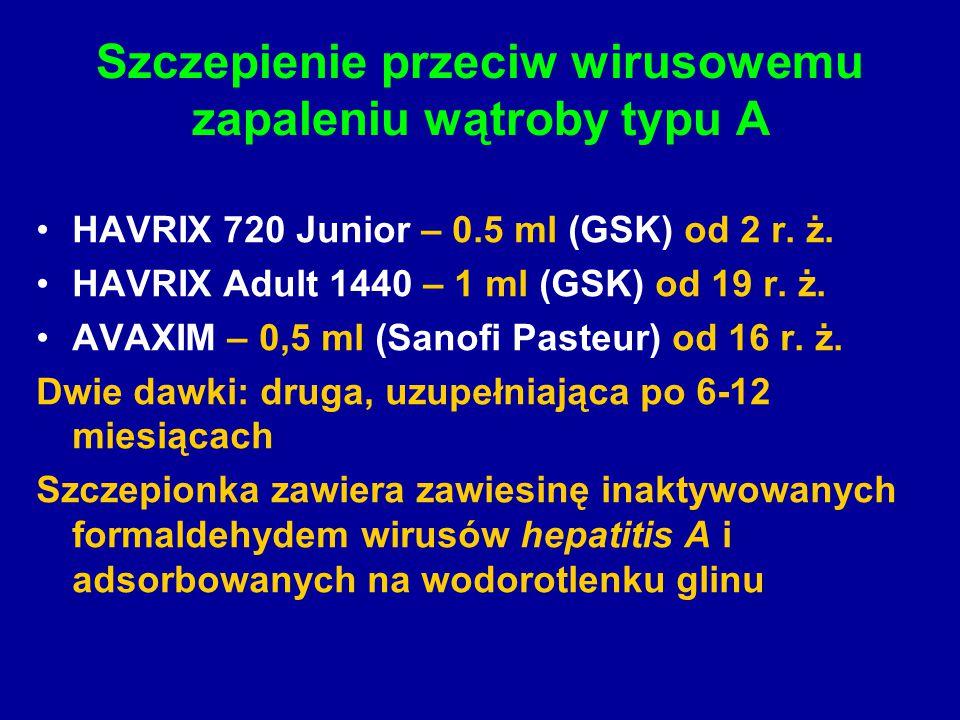 Szczepienie przeciw wirusowemu zapaleniu wątroby typu A HAVRIX 720 Junior – 0.5 ml (GSK) od 2 r. ż. HAVRIX Adult 1440 – 1 ml (GSK) od 19 r. ż. AVAXIM