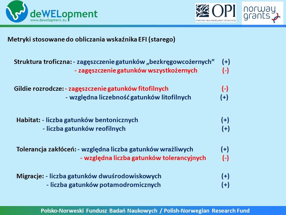 Polsko-Norweski Fundusz Badań Naukowych / Polish-Norwegian Research Fund Dziękuję za uwagę