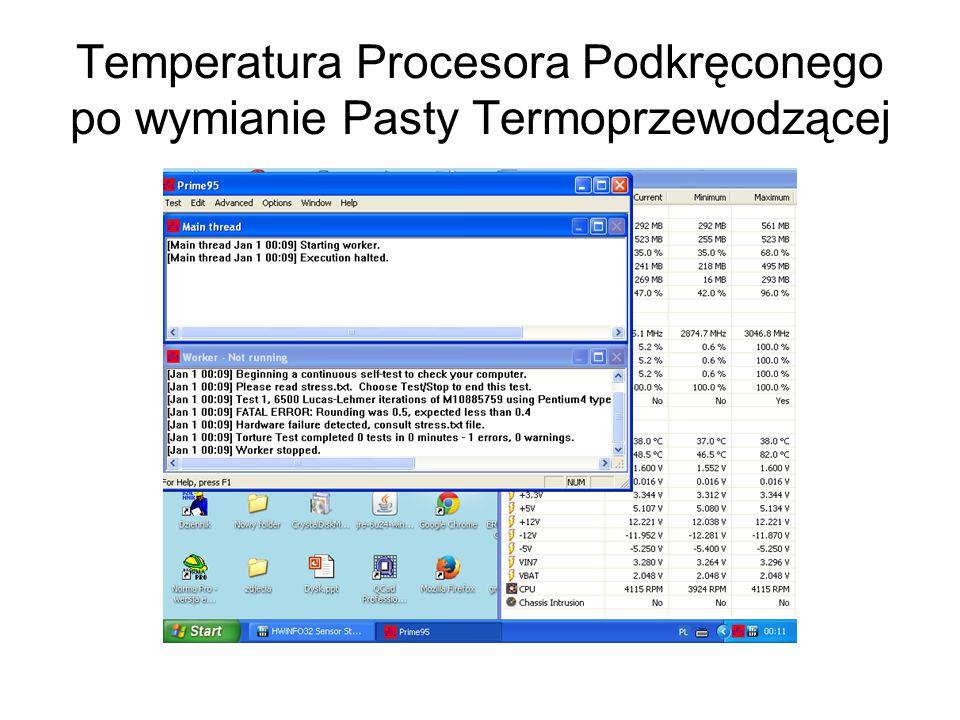 Temperatura Procesora Podkręconego po wymianie Pasty Termoprzewodzącej