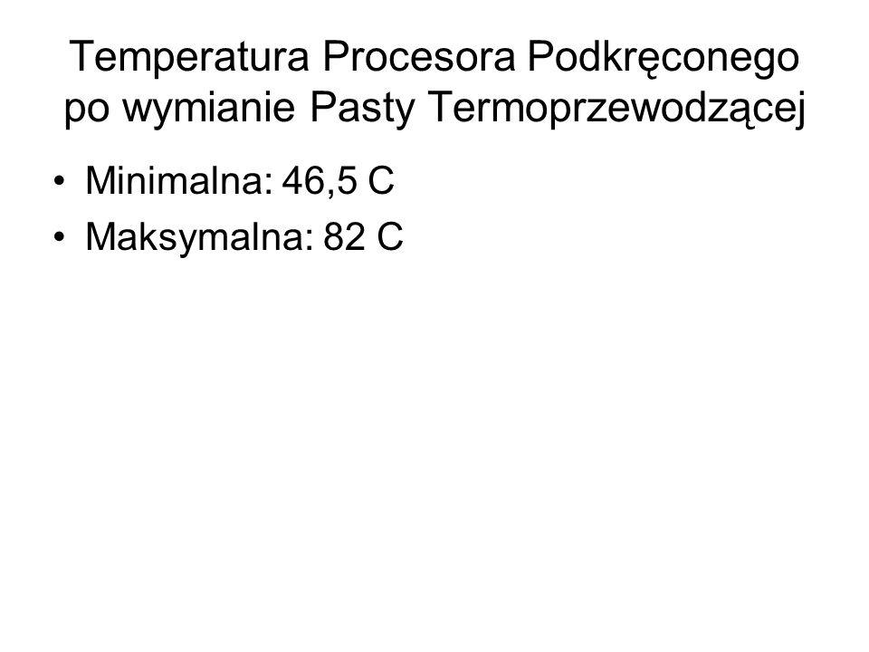Minimalna: 46,5 C Maksymalna: 82 C