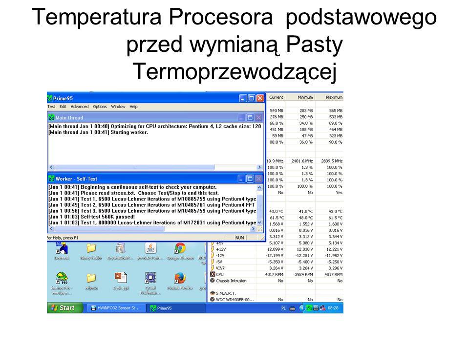 Temperatura Procesora podstawowego przed wymianą Pasty Termoprzewodzącej