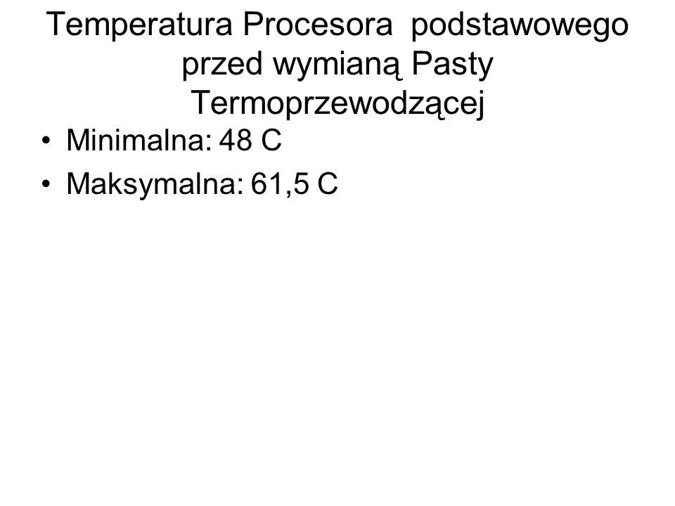 Minimalna: 48 C Maksymalna: 61,5 C