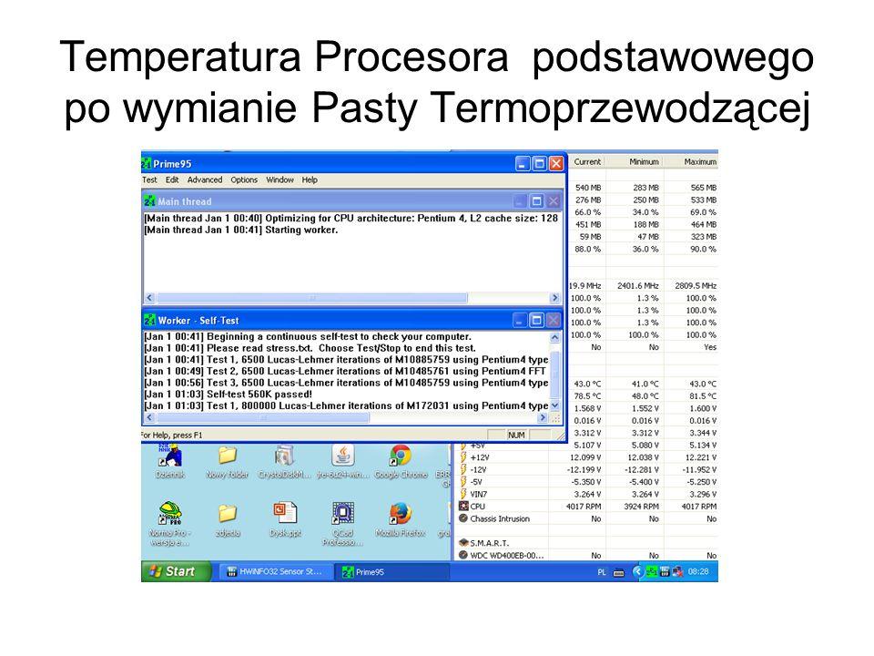 Temperatura Procesora podstawowego po wymianie Pasty Termoprzewodzącej