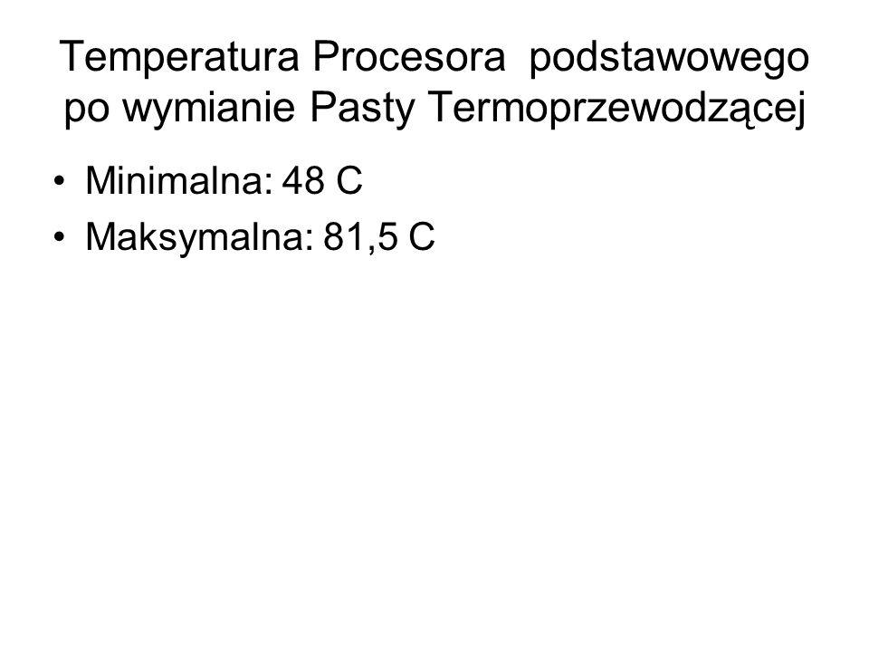 Minimalna: 48 C Maksymalna: 81,5 C