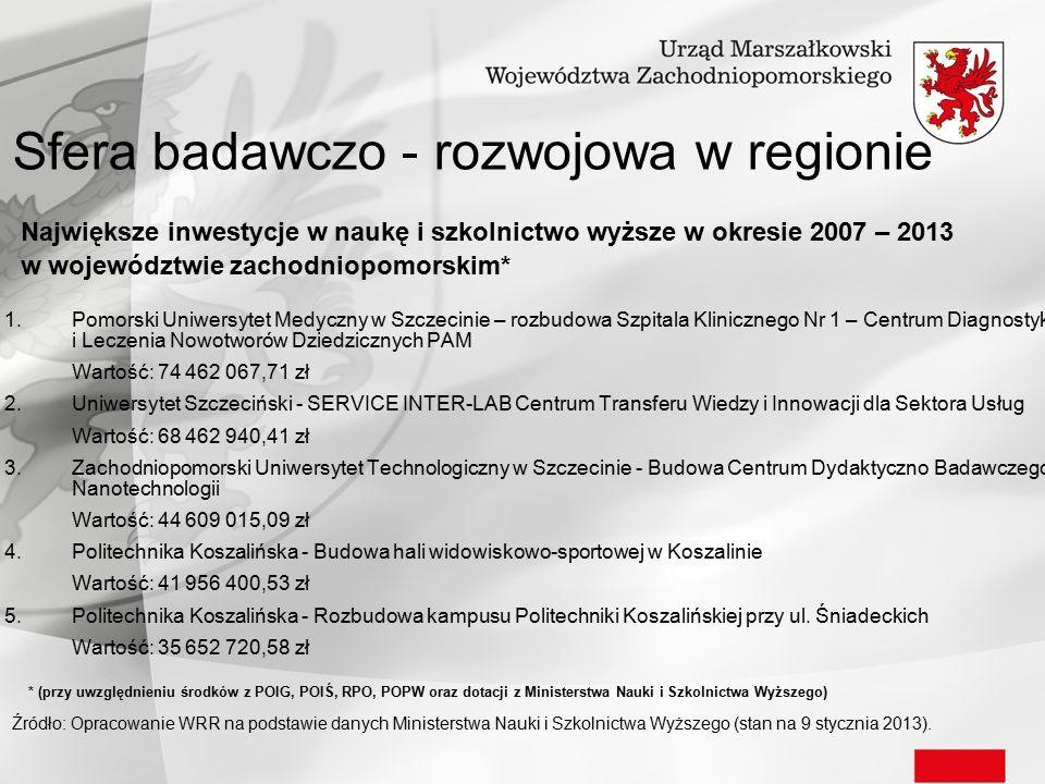 1.Pomorski Uniwersytet Medyczny w Szczecinie – rozbudowa Szpitala Klinicznego Nr 1 – Centrum Diagnostyki i Leczenia Nowotworów Dziedzicznych PAM Warto
