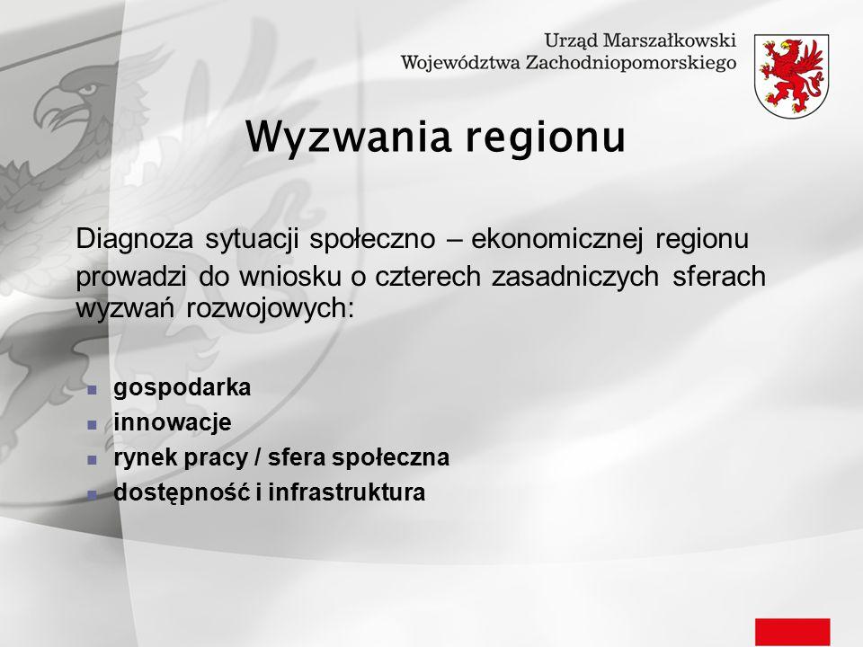 Wyzwania regionu Diagnoza sytuacji społeczno – ekonomicznej regionu prowadzi do wniosku o czterech zasadniczych sferach wyzwań rozwojowych: gospodarka