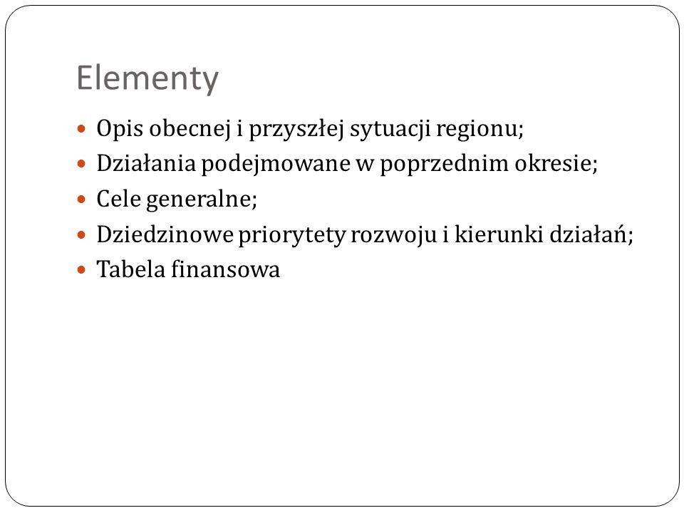 Elementy Opis obecnej i przyszłej sytuacji regionu; Działania podejmowane w poprzednim okresie; Cele generalne; Dziedzinowe priorytety rozwoju i kierunki działań; Tabela finansowa