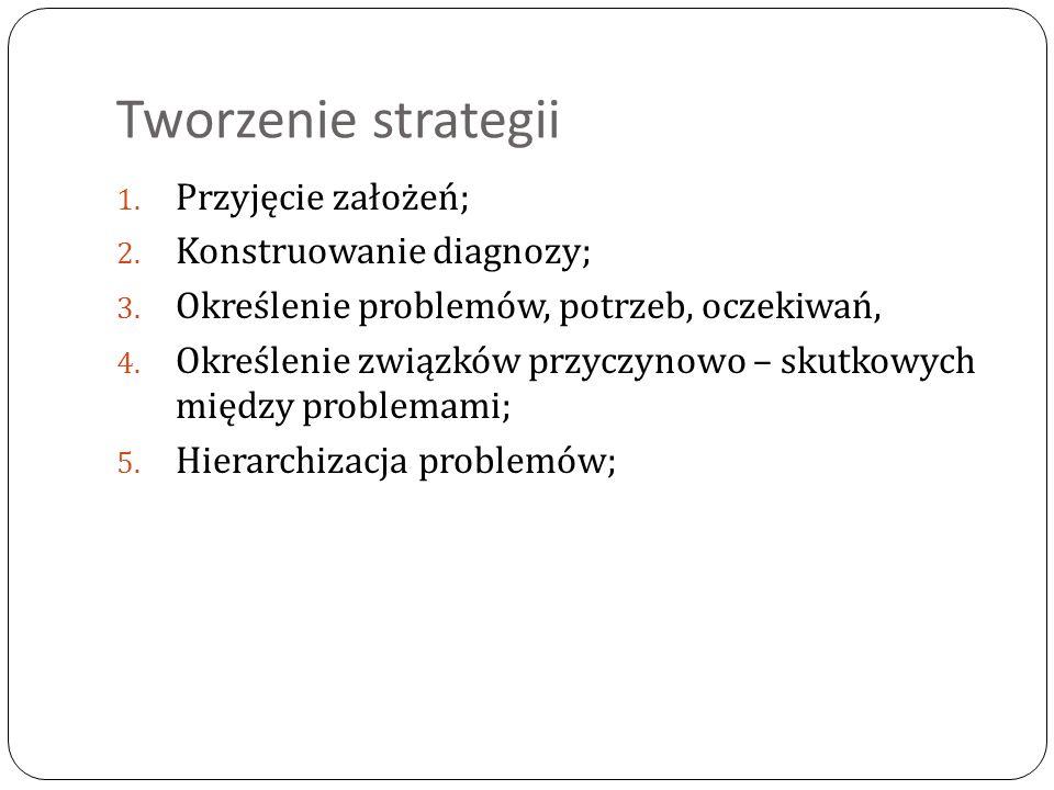 Tworzenie strategii 1. Przyjęcie założeń; 2. Konstruowanie diagnozy; 3.