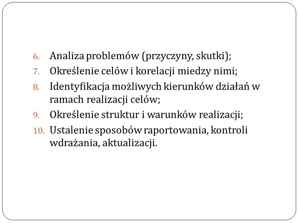 6. Analiza problemów (przyczyny, skutki); 7. Określenie celów i korelacji miedzy nimi; 8.