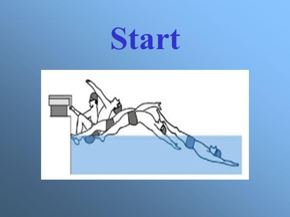 Z deską pływacką trzymaną na wysokości klatki piersiowej lub na wysokości bioder/nad kolanami/z tyłu pod głową/z tyłu na wyprostowanych ramionach.