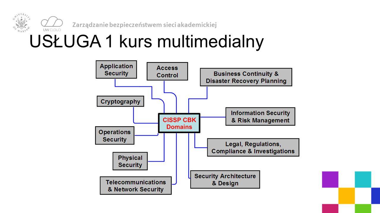 USŁUGA 1 kurs multimedialny Zarządzanie bezpieczeństwem sieci akademickiej