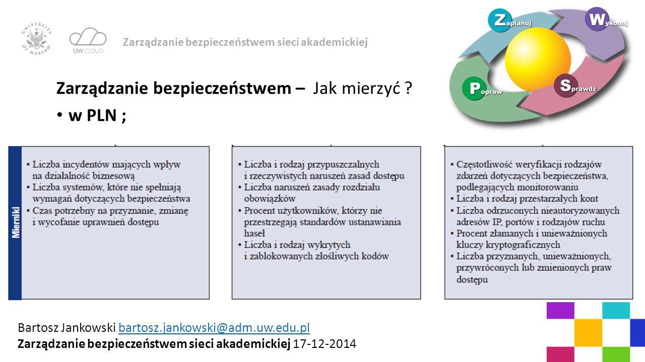 Zarządzanie bezpieczeństwem – Jak mierzyć ? w PLN ; Bartosz Jankowski bartosz.jankowski@adm.uw.edu.plbartosz.jankowski@adm.uw.edu.pl Zarządzanie bezpi