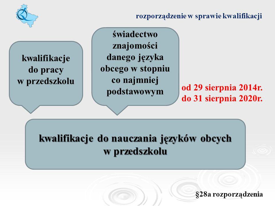 rozporządzenie w sprawie kwalifikacji kwalifikacje do nauczania języków obcych w przedszkolu kwalifikacje do pracy w przedszkolu świadectwo znajomości