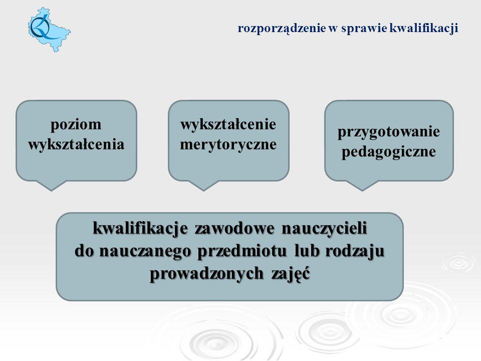 Kuratorium Oświaty w Poznaniu Wydział Organizacji Szkół i Pragmatyki Zawodowej Nauczycieli ul.