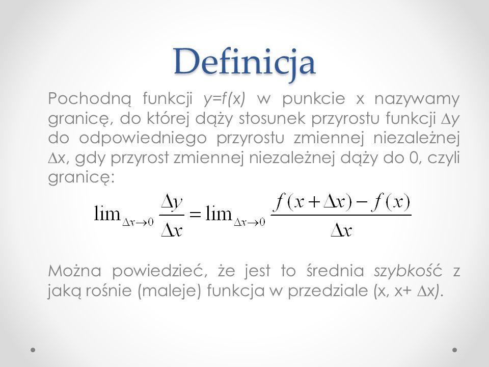 Definicja Pochodną funkcji y=f(x) w punkcie x nazywamy granicę, do której dąży stosunek przyrostu funkcji ∆y do odpowiedniego przyrostu zmiennej nieza