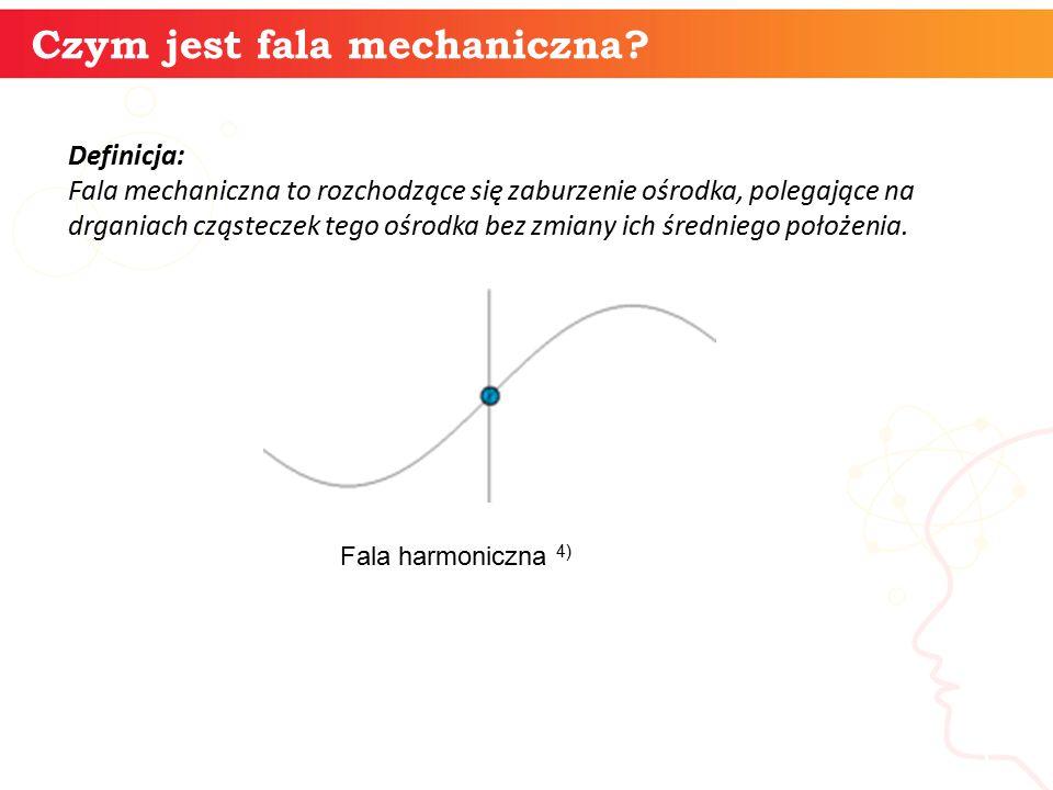 informatyka + 5 Czym jest fala mechaniczna.