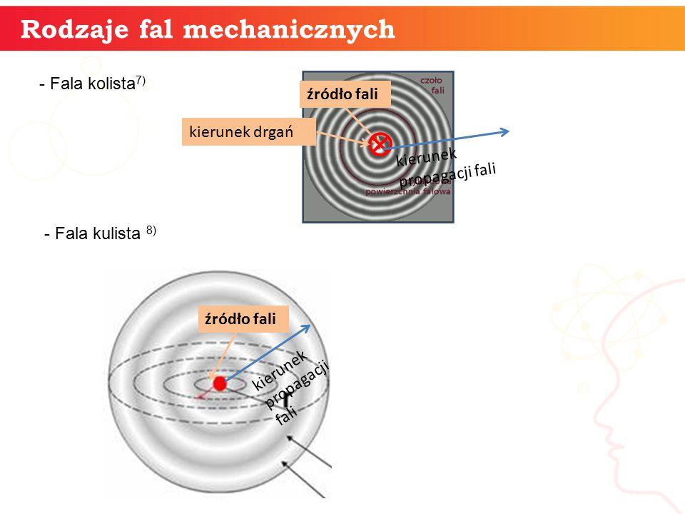 Rodzaje fal mechanicznych - Fala kolista 7) - Fala kulista 8) źródło fali kierunek propagacji fali kierunek drgań kierunek propagacji fali źródło fali