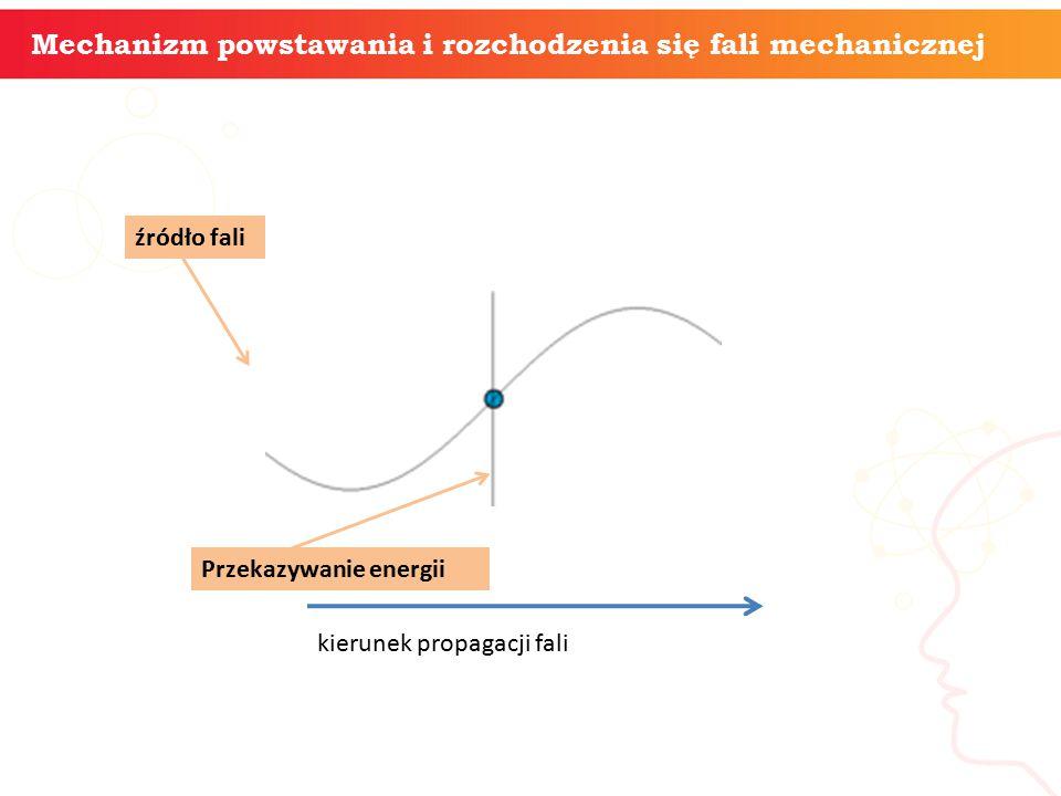 Własności fali mechanicznej Fala rozchodzi się w ośrodku sprężystym Fala rozchodzi się z określoną, skończona prędkością Fala niesie energię 9)