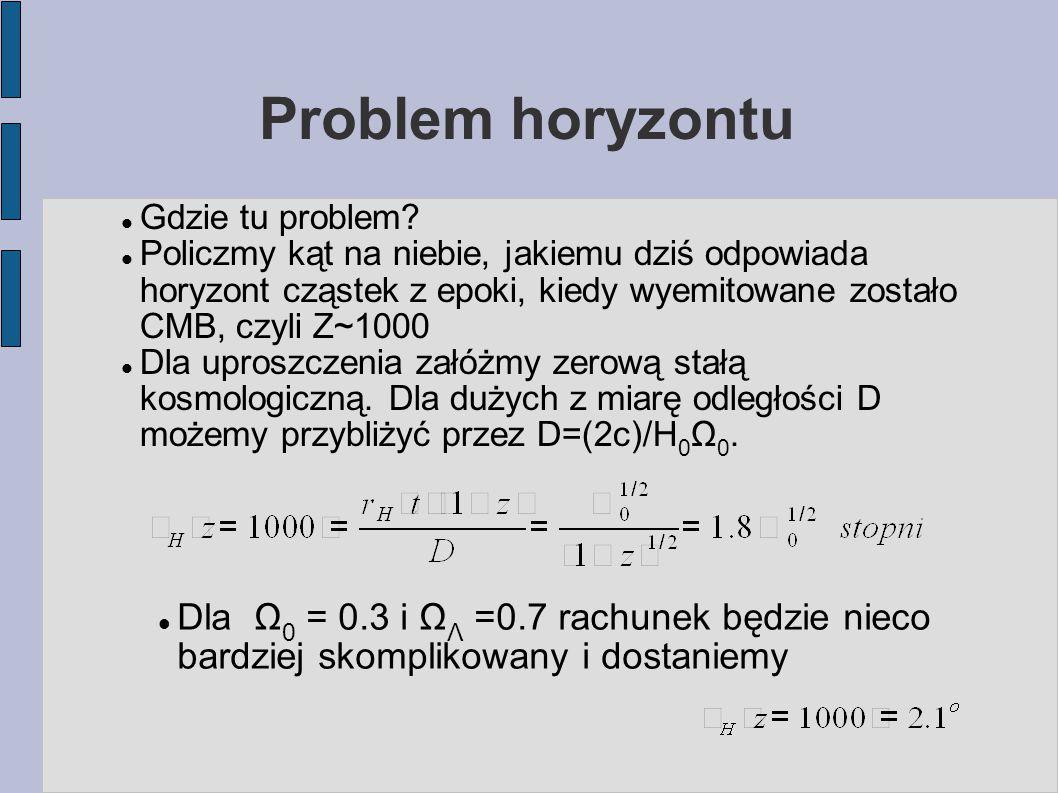 Problem horyzontu Gdzie tu problem? Policzmy kąt na niebie, jakiemu dziś odpowiada horyzont cząstek z epoki, kiedy wyemitowane zostało CMB, czyli Z~10