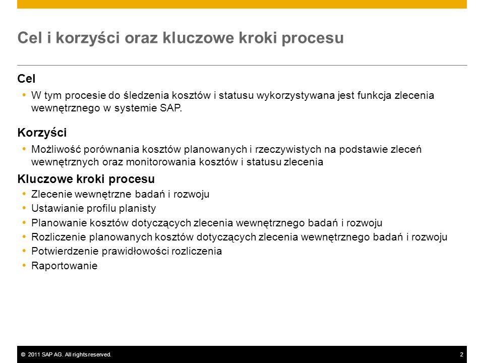 ©2011 SAP AG. All rights reserved.2 Cel i korzyści oraz kluczowe kroki procesu Cel  W tym procesie do śledzenia kosztów i statusu wykorzystywana jest