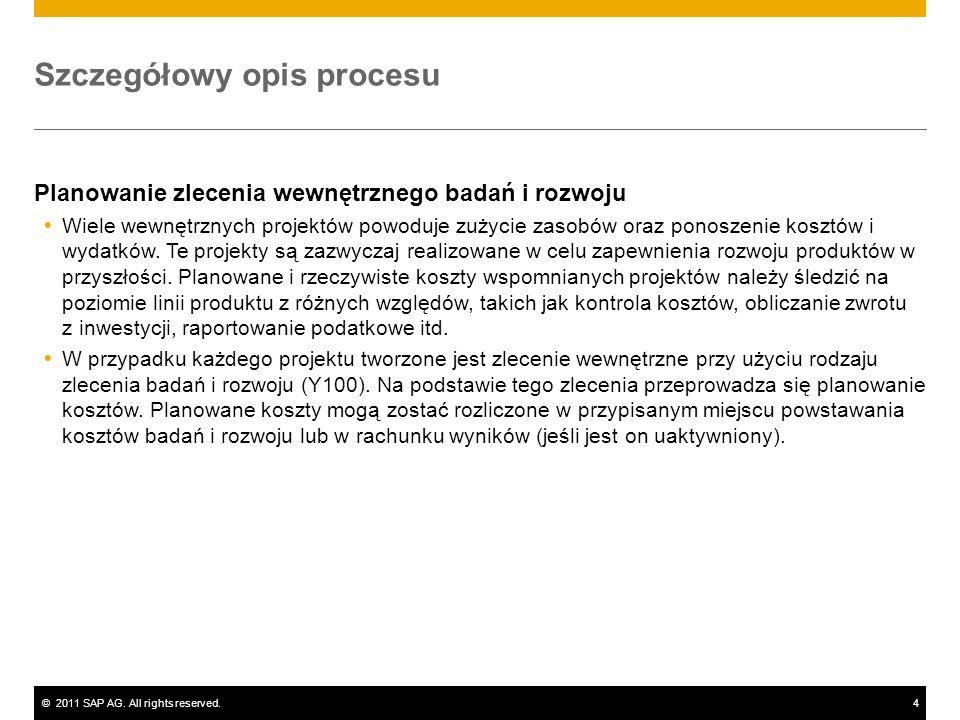 ©2011 SAP AG. All rights reserved.4 Szczegółowy opis procesu Planowanie zlecenia wewnętrznego badań i rozwoju  Wiele wewnętrznych projektów powoduje