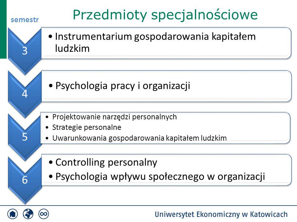 Przedmioty specjalnościowe 3 Instrumentarium gospodarowania kapitałem ludzkim 4 Psychologia pracy i organizacji 5 Projektowanie narzędzi personalnych