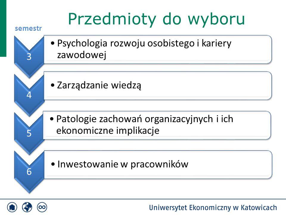 Przedmioty do wyboru 3 Psychologia rozwoju osobistego i kariery zawodowej 4 Zarządzanie wiedzą 5 Patologie zachowań organizacyjnych i ich ekonomiczne