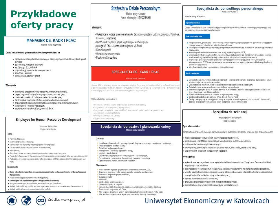 Przykładowe oferty pracy Źródło: www.pracuj.pl