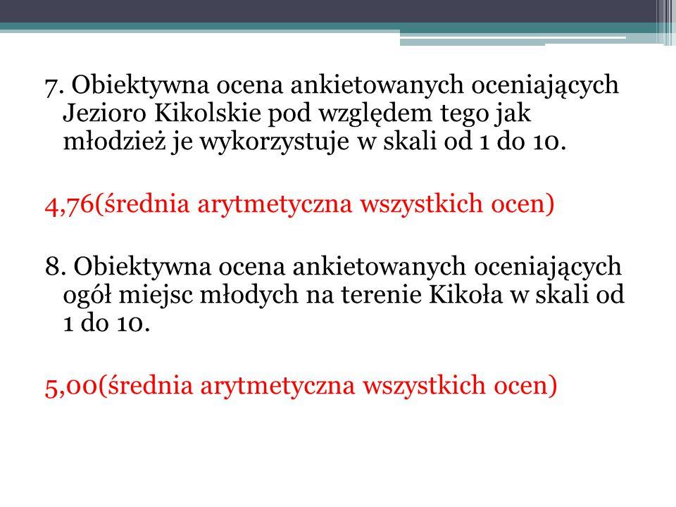 7. Obiektywna ocena ankietowanych oceniających Jezioro Kikolskie pod względem tego jak młodzież je wykorzystuje w skali od 1 do 10. 4,76(średnia arytm