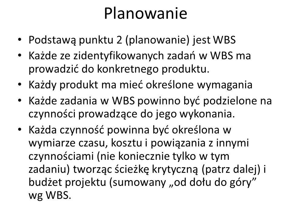 Planowanie Podstawą punktu 2 (planowanie) jest WBS Każde ze zidentyfikowanych zadań w WBS ma prowadzić do konkretnego produktu.