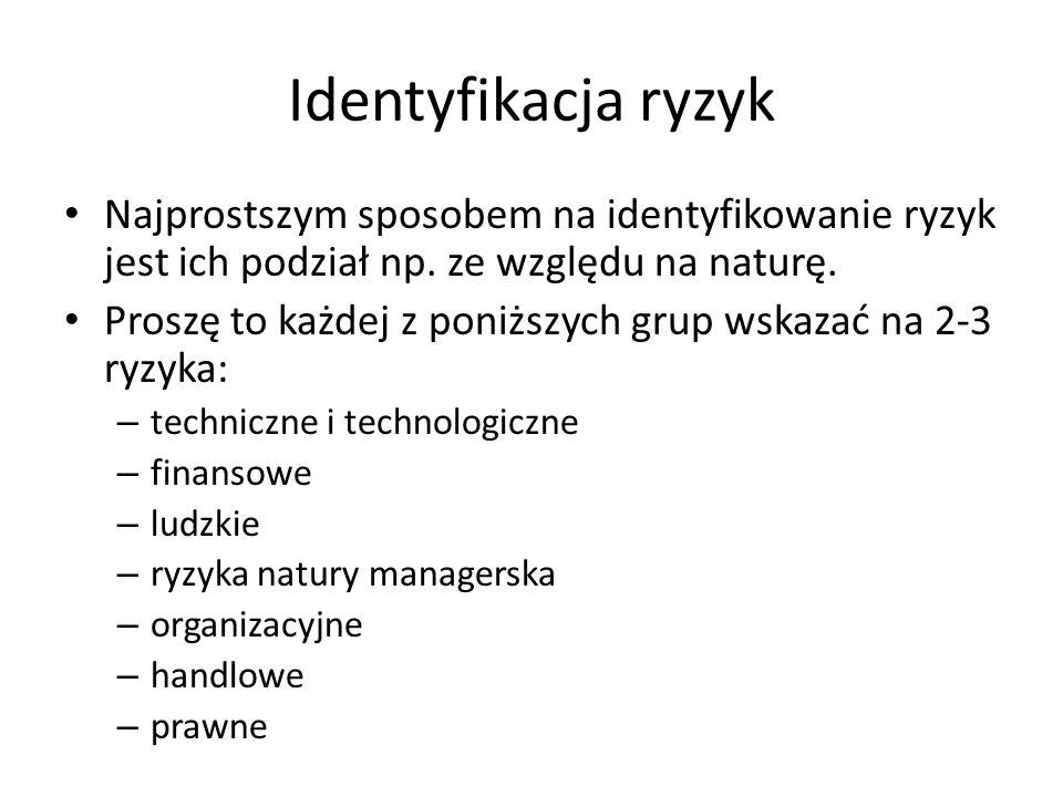 Identyfikacja ryzyk Najprostszym sposobem na identyfikowanie ryzyk jest ich podział np.