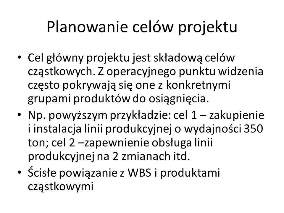 Planowanie celów projektu Cel główny projektu jest składową celów cząstkowych.