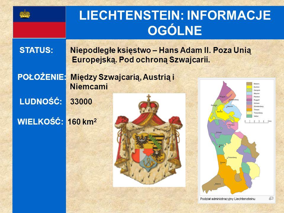 LIECHTENSTEIN: INFORMACJE OGÓLNE POŁOŻENIE: Między Szwajcarią, Austrią i Niemcami LUDNOŚĆ: 33000 WIELKOŚĆ: 160 km 2 STATUS: Niepodległe księstwo – Hans Adam II.