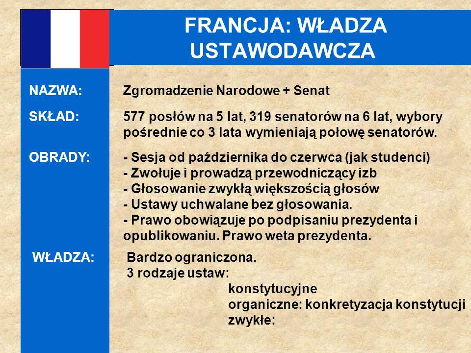 FRANCJA: WŁADZA USTAWODAWCZA SKŁAD:577 posłów na 5 lat, 319 senatorów na 6 lat, wybory pośrednie co 3 lata wymieniają połowę senatorów. OBRADY: - Sesj